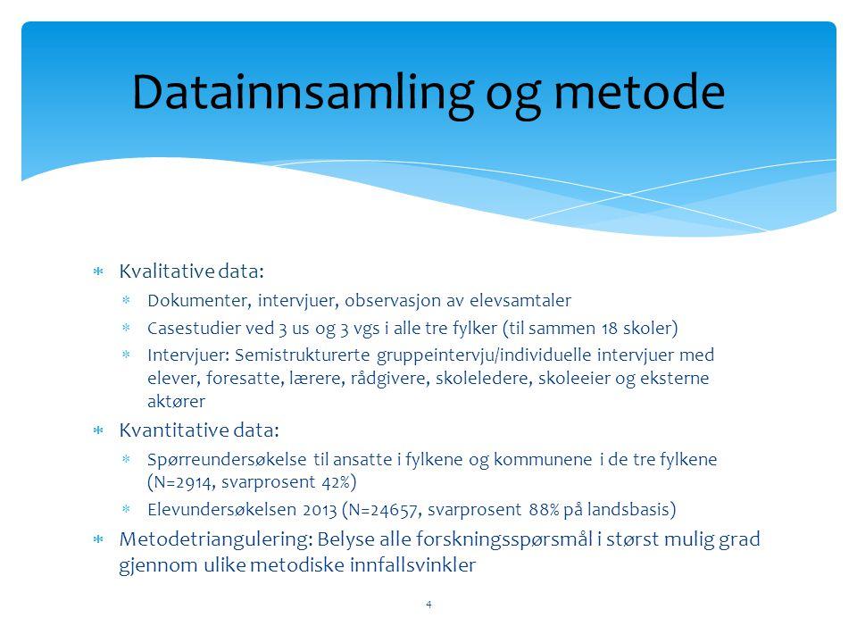 Datainnsamling og metode