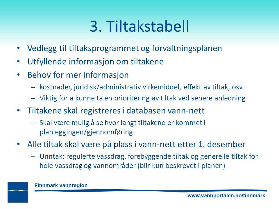 3. Tiltakstabell Vedlegg til tiltaksprogrammet og forvaltningsplanen
