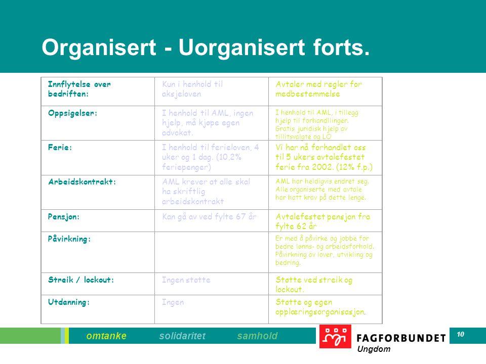 Organisert - Uorganisert forts.