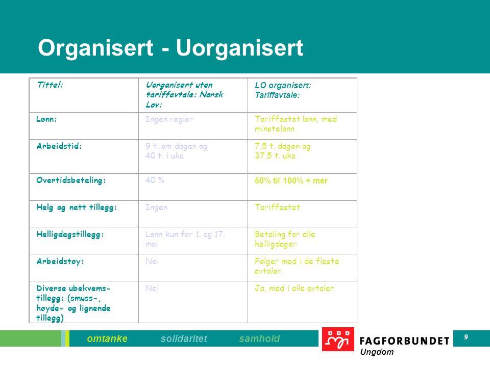 Organisert - Uorganisert