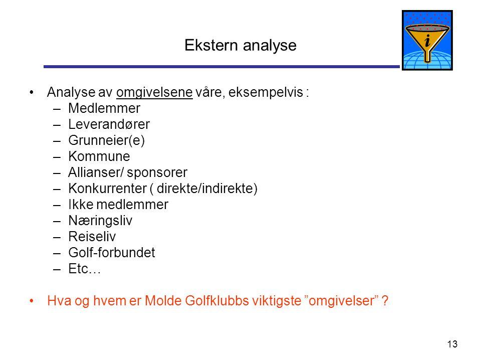Ekstern analyse Analyse av omgivelsene våre, eksempelvis : Medlemmer