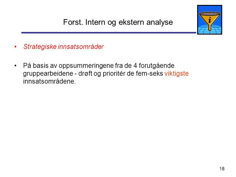 Forst. Intern og ekstern analyse