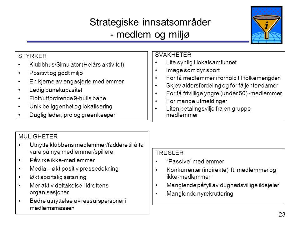 Strategiske innsatsområder - medlem og miljø
