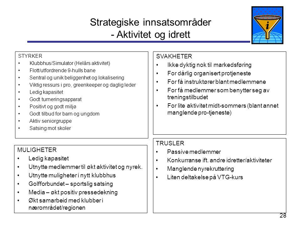 Strategiske innsatsområder - Aktivitet og idrett