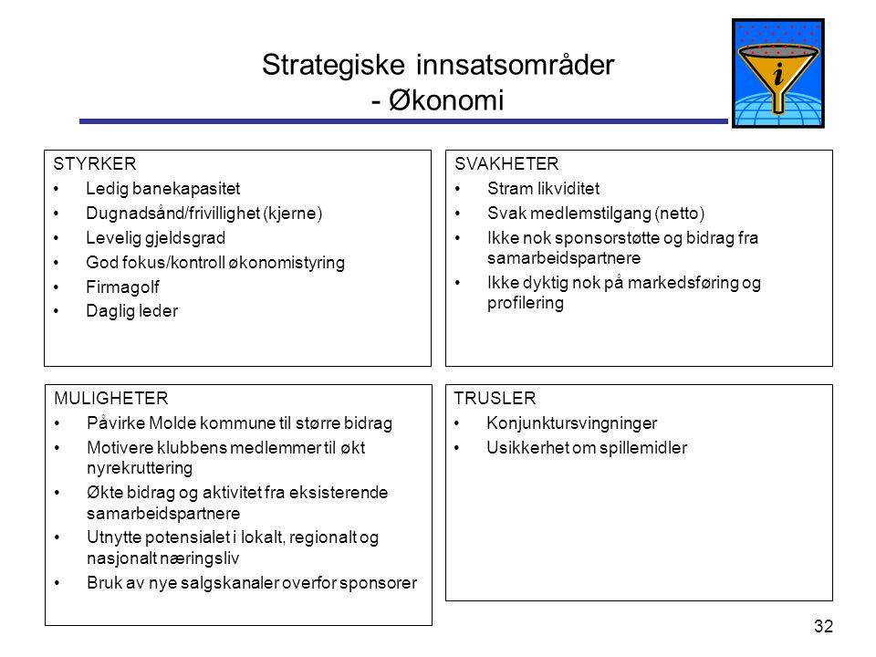Strategiske innsatsområder - Økonomi