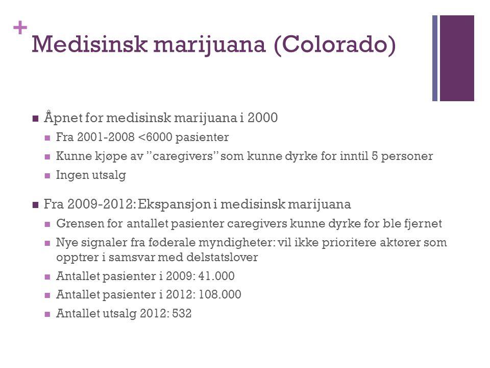 Medisinsk marijuana (Colorado)