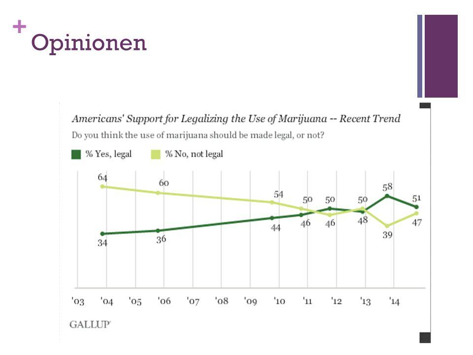 Opinionen Ingen tvil om at den langsiktige trenden har gått i retning av større støtte for legalisering.