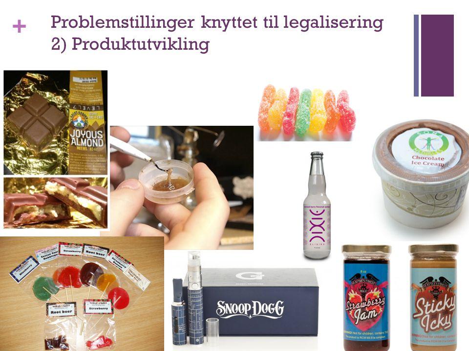 Problemstillinger knyttet til legalisering 2) Produktutvikling