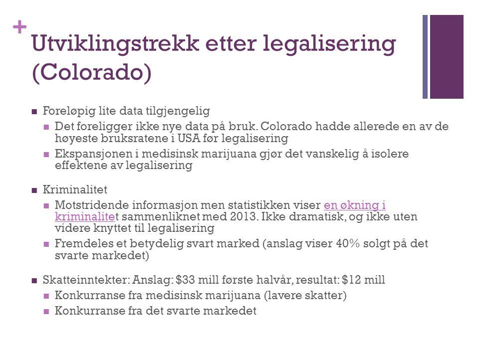 Utviklingstrekk etter legalisering (Colorado)