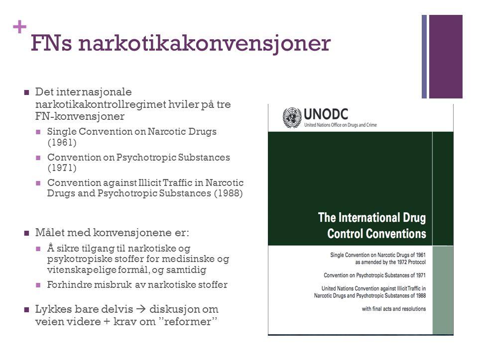 FNs narkotikakonvensjoner