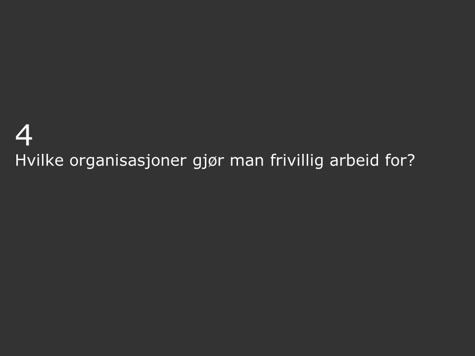 Hvilke organisasjoner gjør man frivillig arbeid for