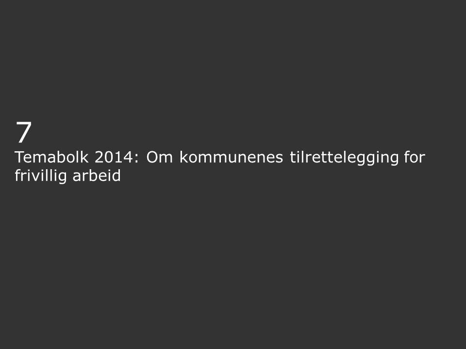 Temabolk 2014: Om kommunenes tilrettelegging for frivillig arbeid