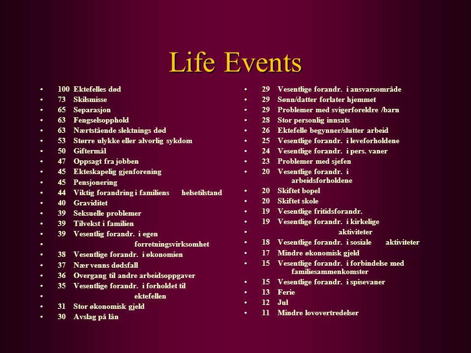 Life Events 100 Ektefelles død 73 Skilsmisse 65 Separasjon