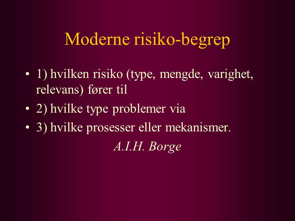 Moderne risiko-begrep