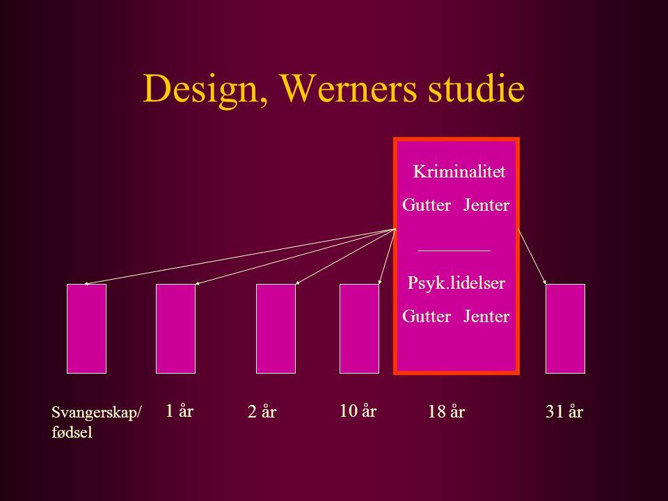 Design, Werners studie Kriminalitet Gutter Jenter Psyk.lidelser