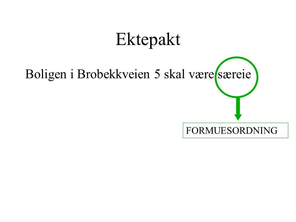 må sameie registreres i brønnøysund