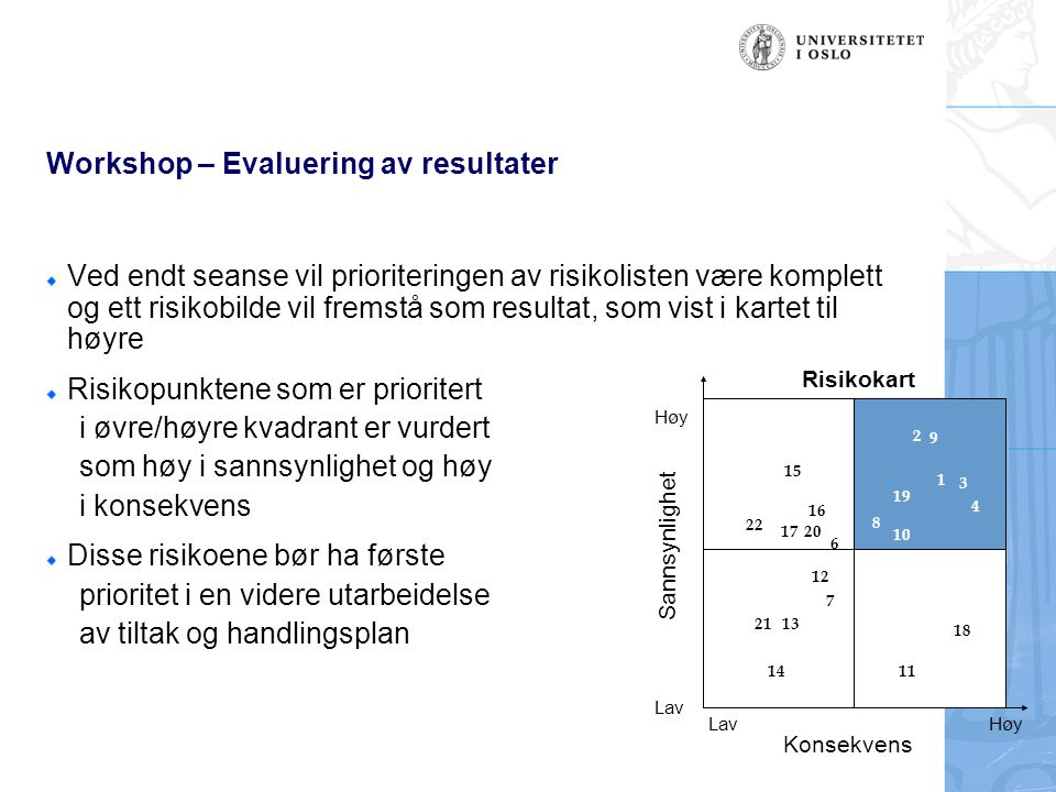 Workshop – Evaluering av resultater