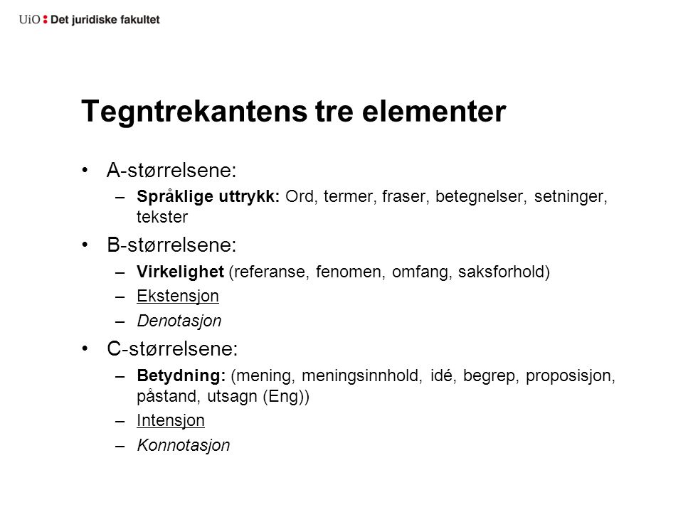 Tegntrekantens tre elementer
