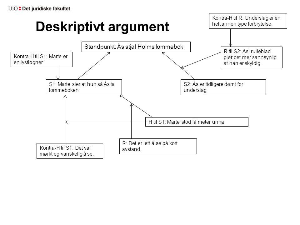 Deskriptivt argument Standpunkt: Ås stjal Holms lommebok