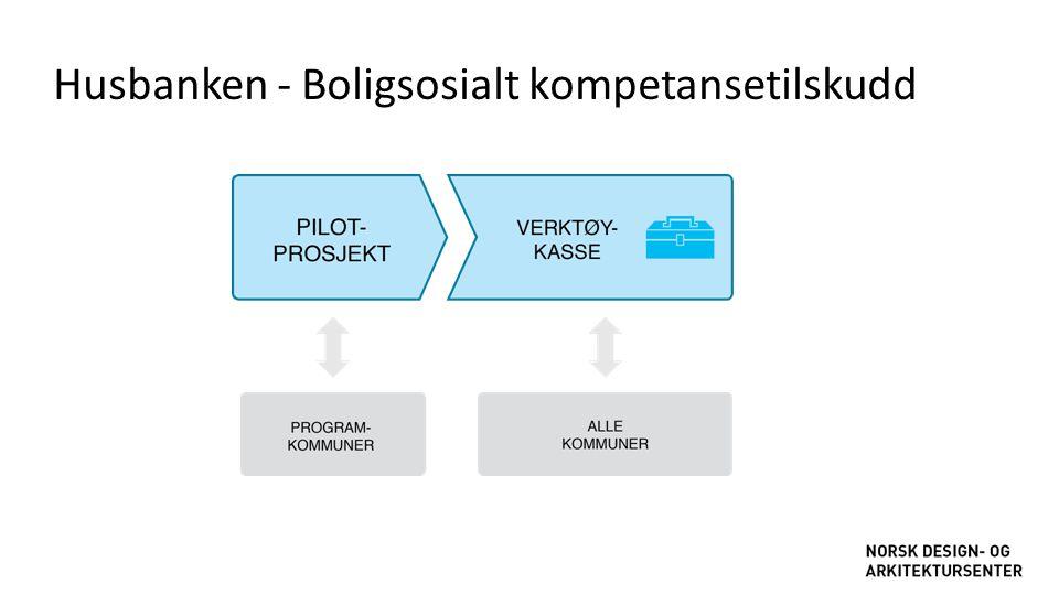 Husbanken - Boligsosialt kompetansetilskudd