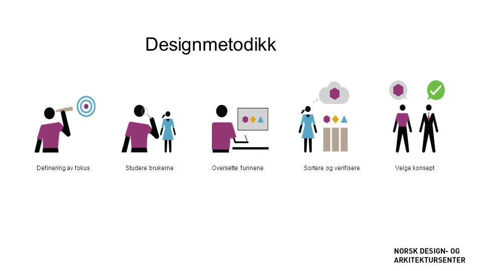 Designmetodikk Definering av fokus. Studere brukerne. Oversette funnene. Sortere og verifisere. Velge konsept.