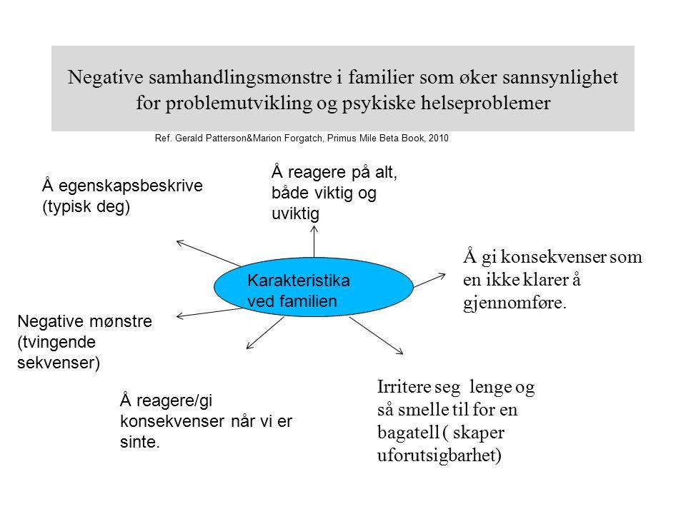 Negative samhandlingsmønstre i familier som øker sannsynlighet for problemutvikling og psykiske helseproblemer