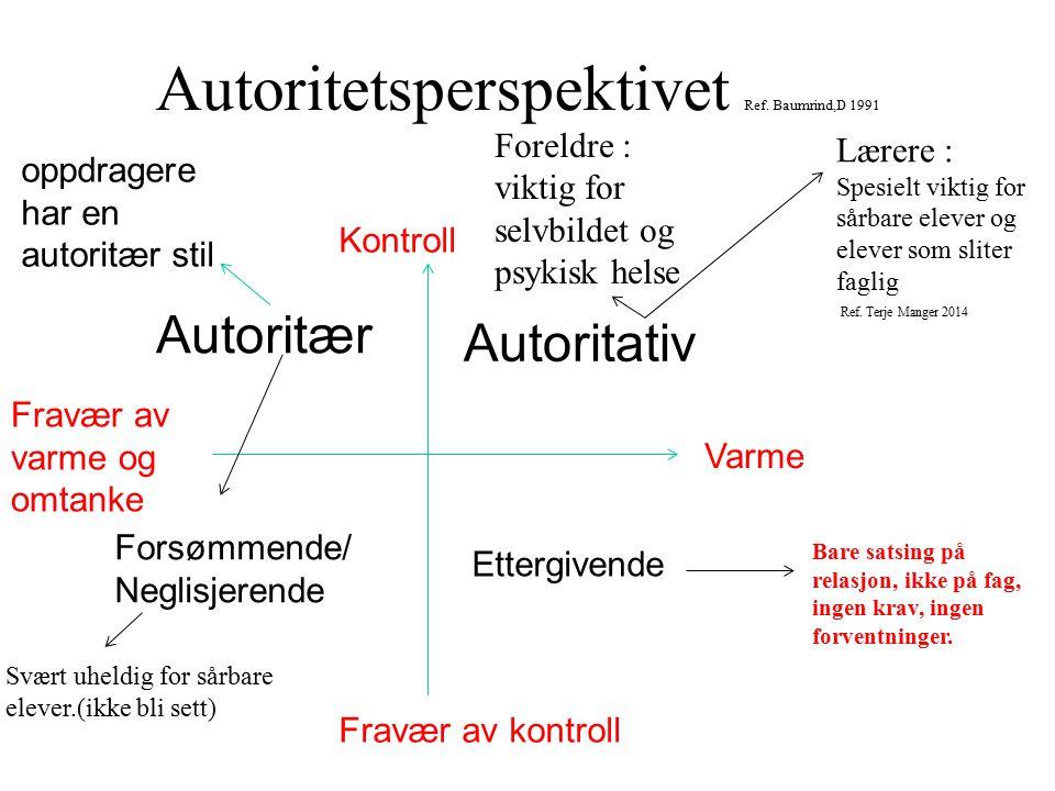 Autoritetsperspektivet Ref. Baumrind,D 1991
