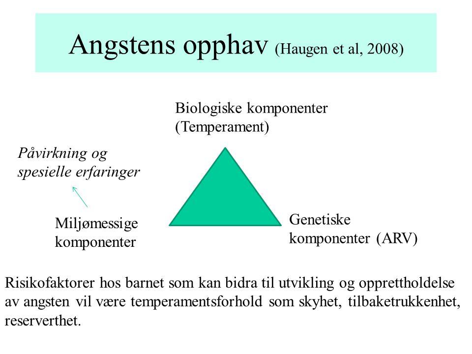 Angstens opphav (Haugen et al, 2008)