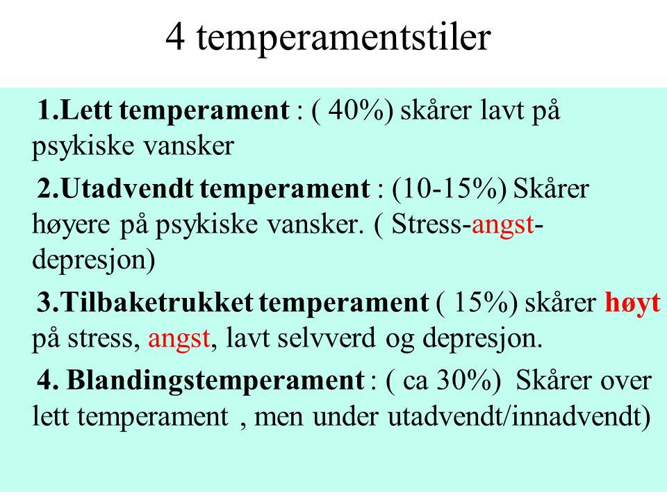 4 temperamentstiler