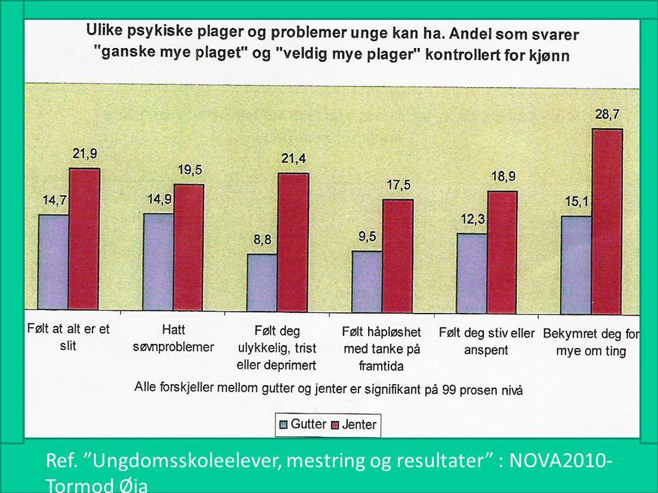 Ref. Ungdomsskoleelever, mestring og resultater : NOVA2010-Tormod Øia