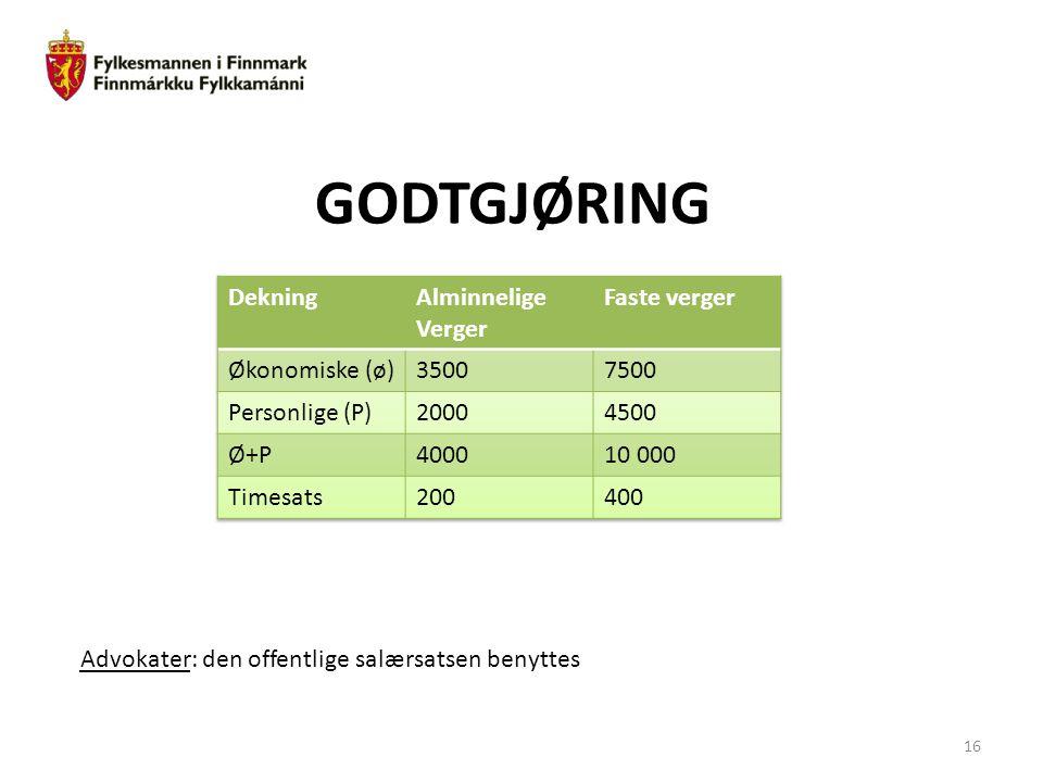 GODTGJØRING Dekning Alminnelige Verger Faste verger Økonomiske (ø)
