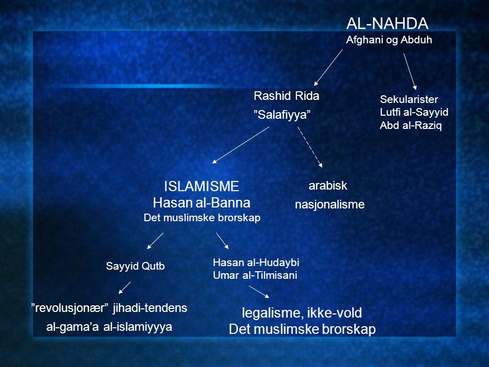 AL-NAHDA ISLAMISME Hasan al-Banna legalisme, ikke-vold