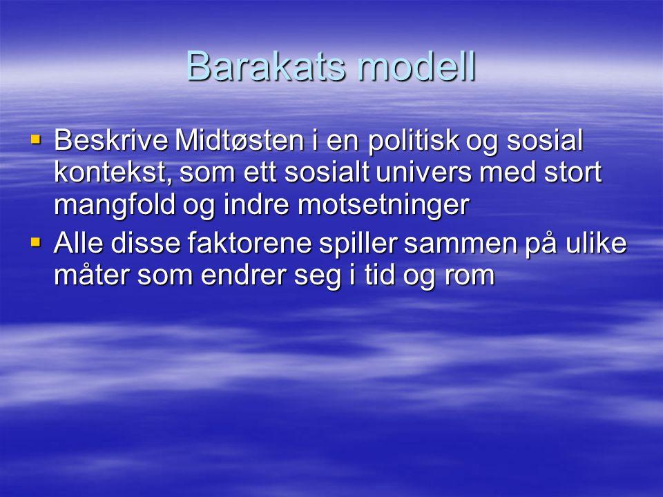 Barakats modell Beskrive Midtøsten i en politisk og sosial kontekst, som ett sosialt univers med stort mangfold og indre motsetninger.