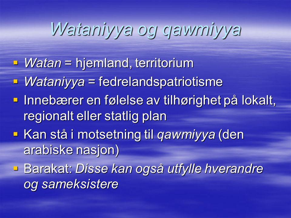 Wataniyya og qawmiyya Watan = hjemland, territorium