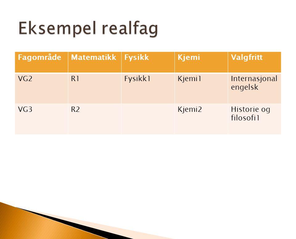 Eksempel realfag Fagområde Matematikk Fysikk Kjemi Valgfritt VG2 R1