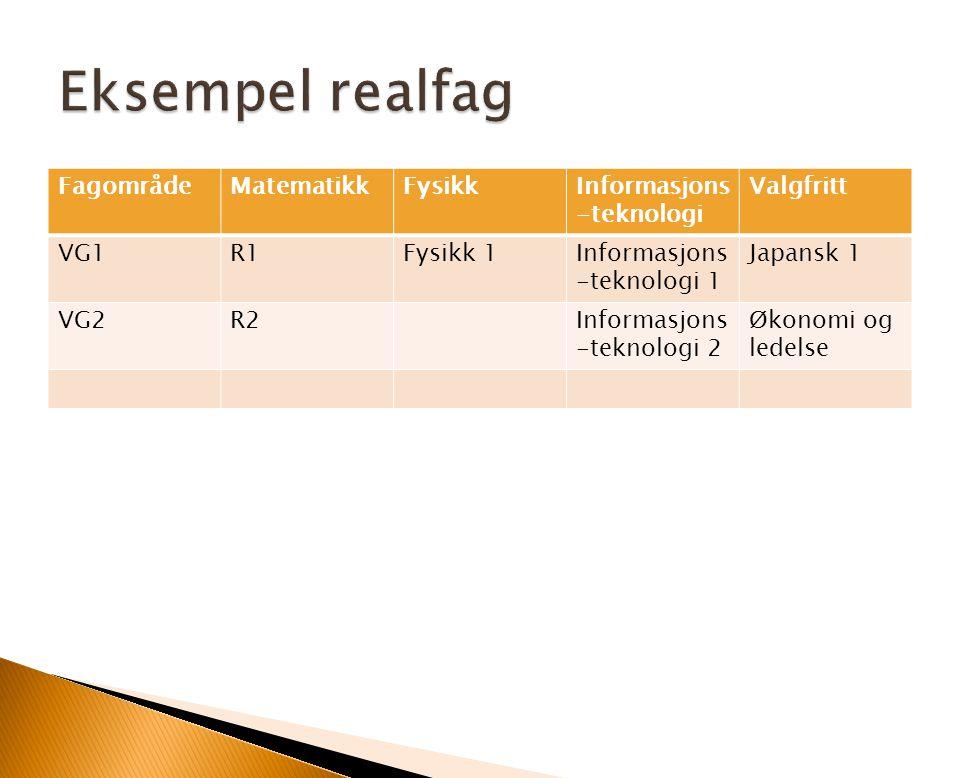 Eksempel realfag Fagområde Matematikk Fysikk Informasjons-teknologi