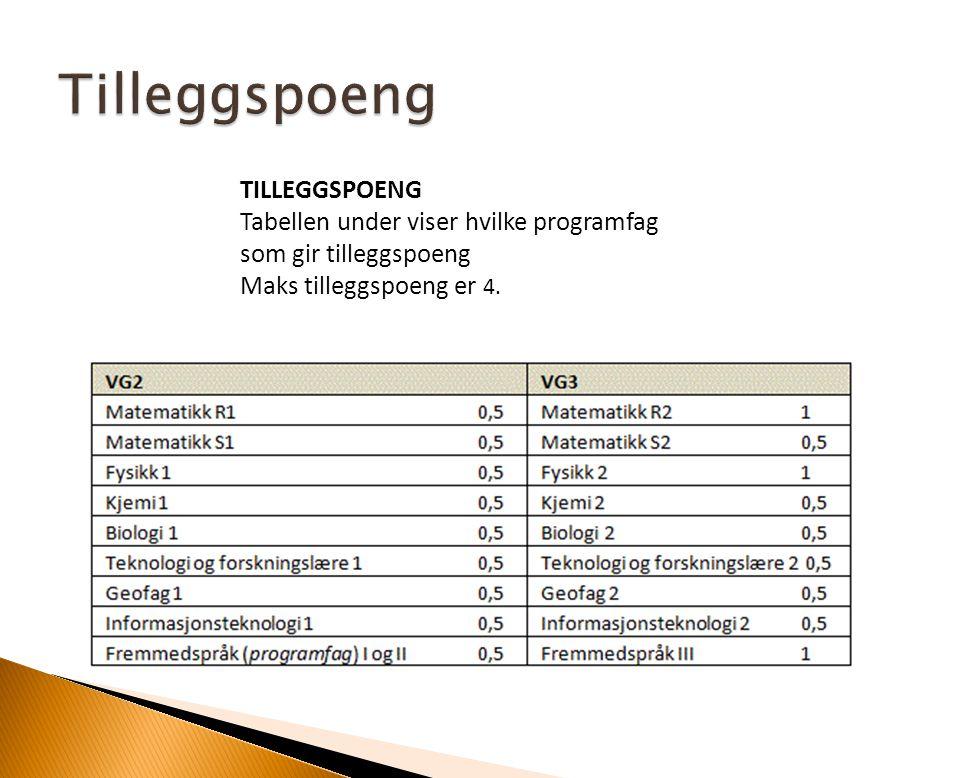Tilleggspoeng TILLEGGSPOENG