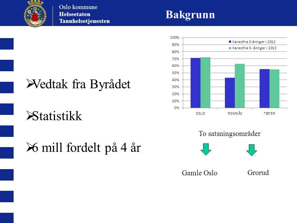 Vedtak fra Byrådet Statistikk 6 mill fordelt på 4 år Bakgrunn