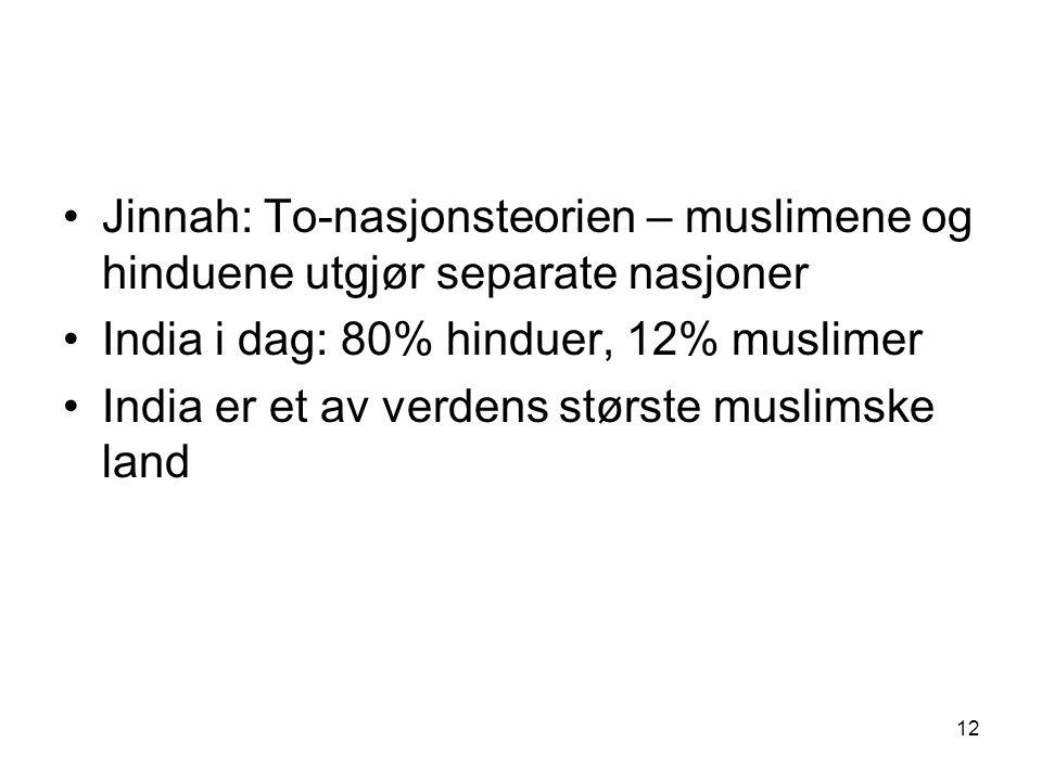 Jinnah: To-nasjonsteorien – muslimene og hinduene utgjør separate nasjoner