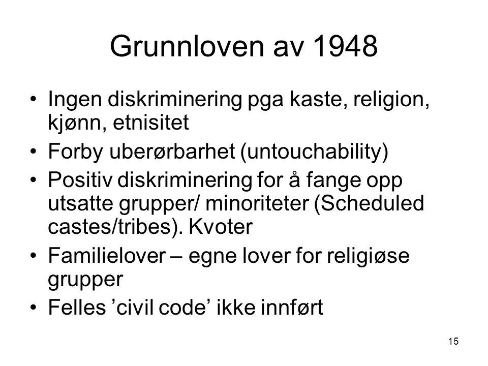 Grunnloven av 1948 Ingen diskriminering pga kaste, religion, kjønn, etnisitet. Forby uberørbarhet (untouchability)