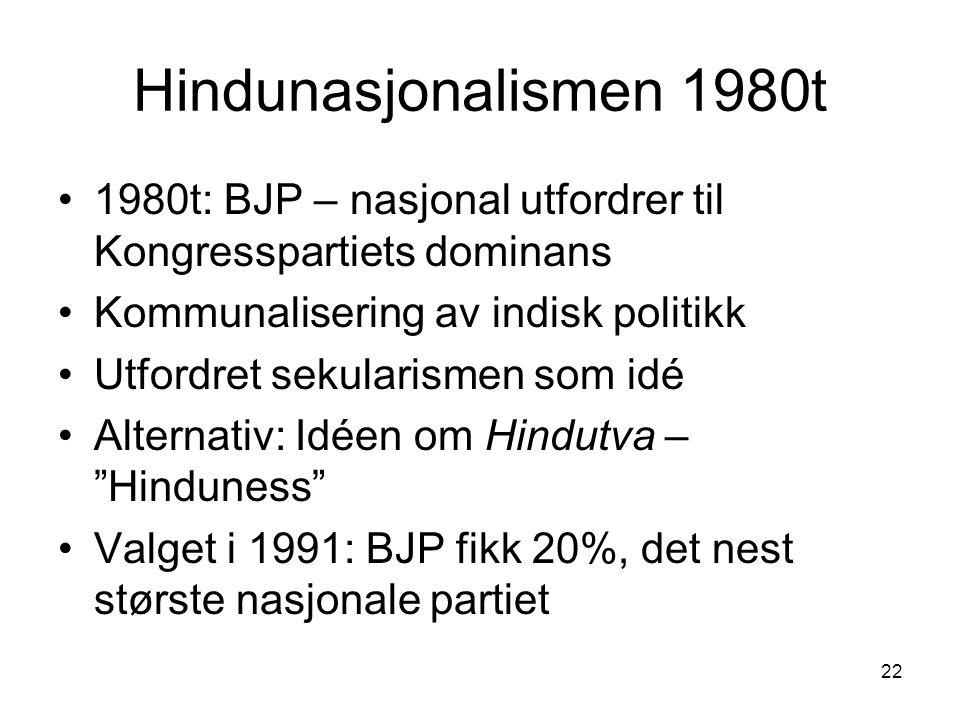 Hindunasjonalismen 1980t 1980t: BJP – nasjonal utfordrer til Kongresspartiets dominans. Kommunalisering av indisk politikk.