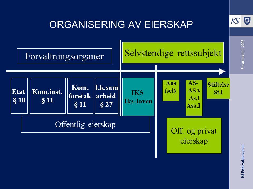 ORGANISERING AV EIERSKAP