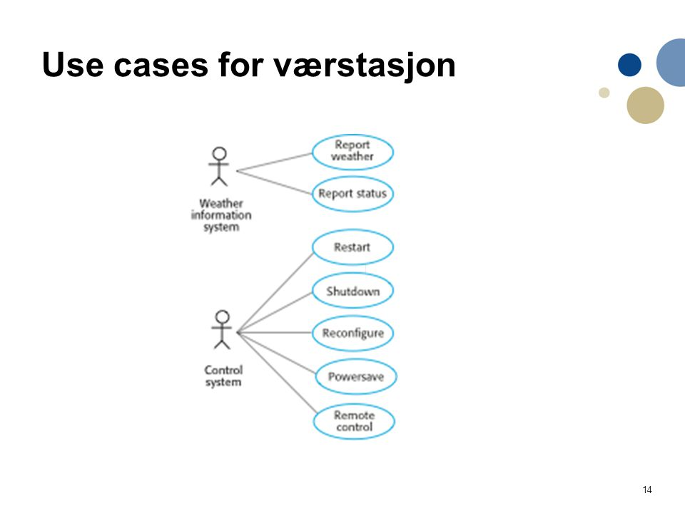 Use cases for værstasjon