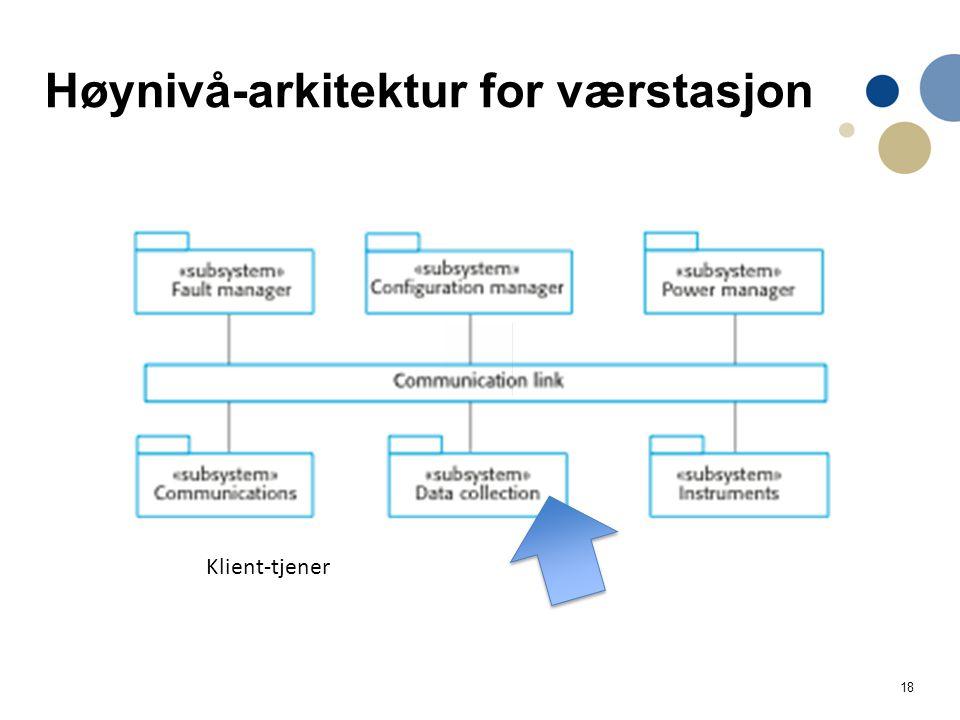 Høynivå-arkitektur for værstasjon
