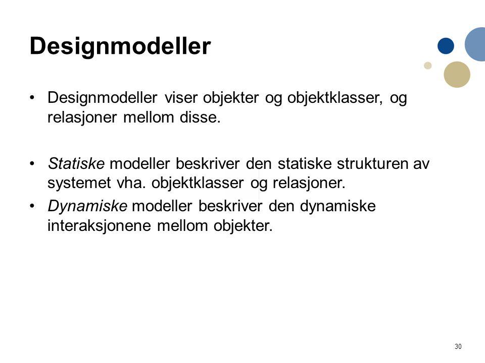 Designmodeller Designmodeller viser objekter og objektklasser, og relasjoner mellom disse.