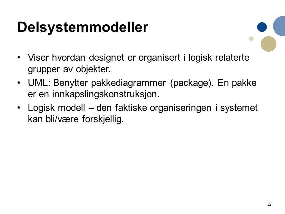Delsystemmodeller Viser hvordan designet er organisert i logisk relaterte grupper av objekter.
