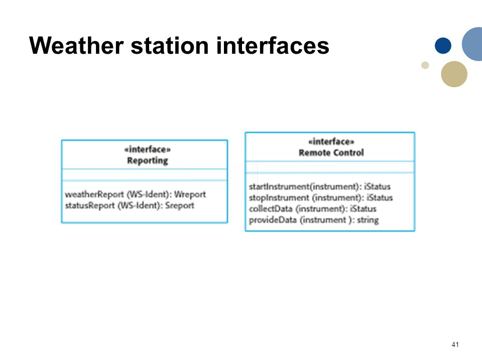 Weather station interfaces