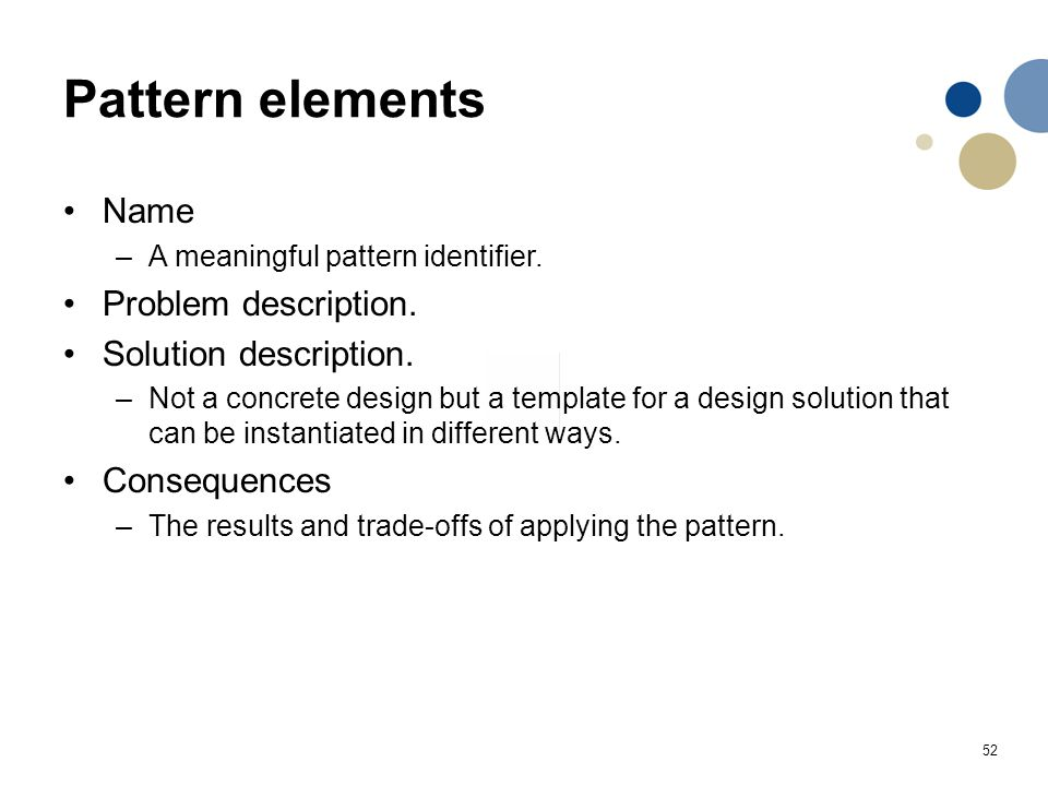 Pattern elements Name Problem description. Solution description.