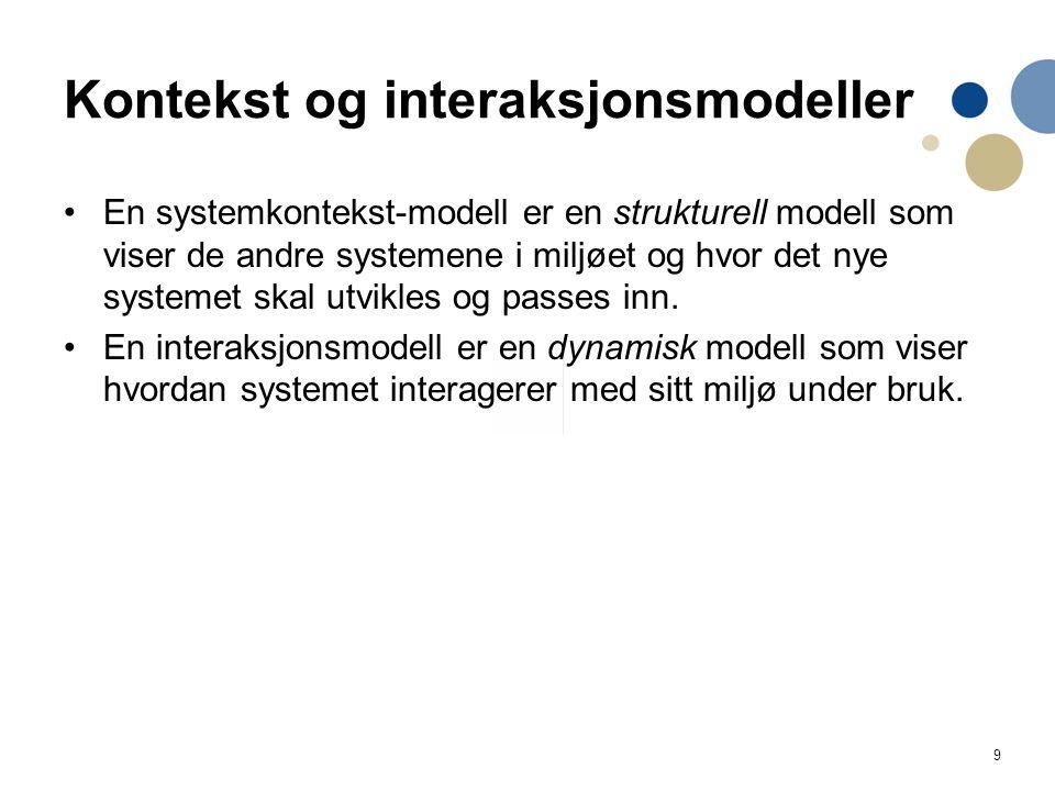 Kontekst og interaksjonsmodeller
