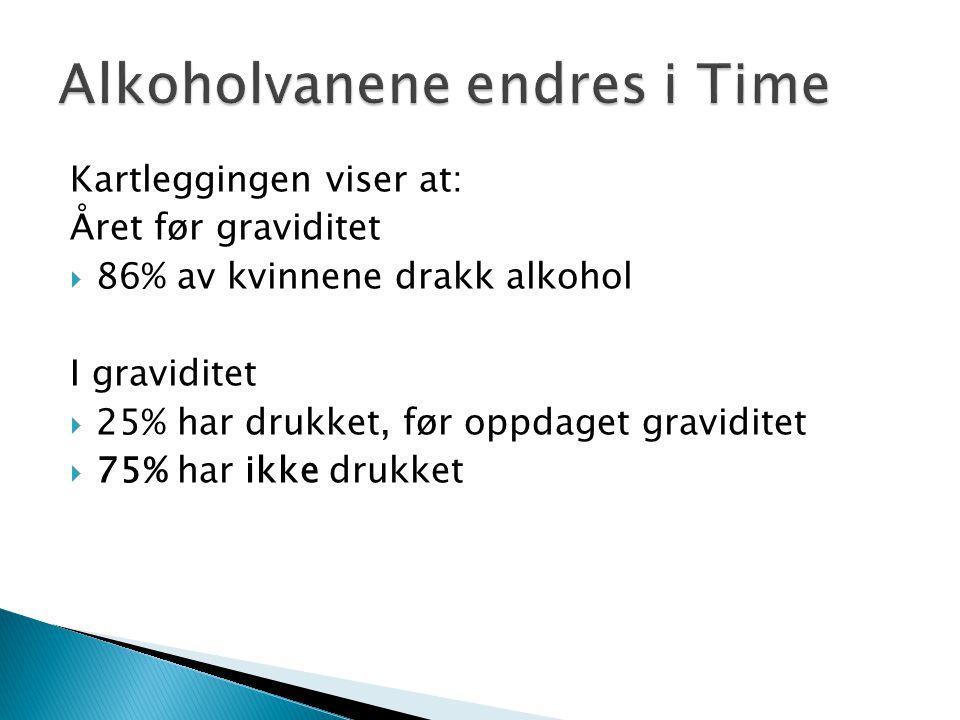 Alkoholvanene endres i Time
